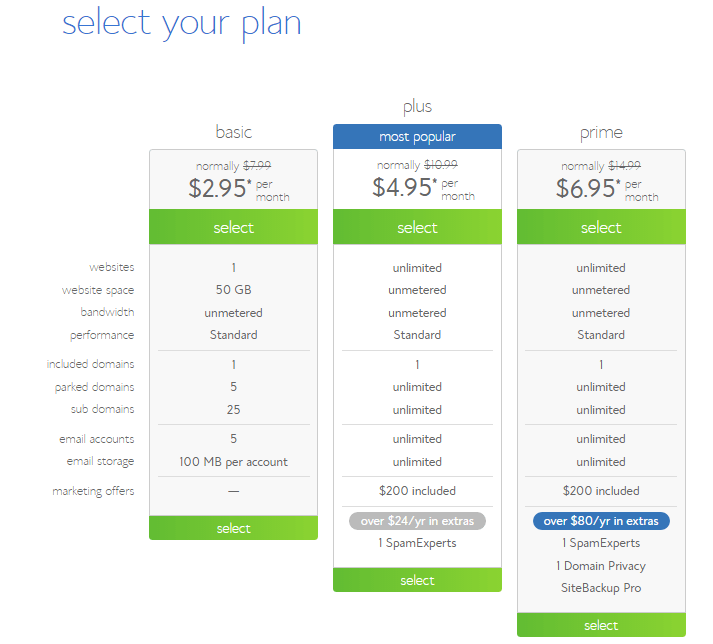 bluehost-plan