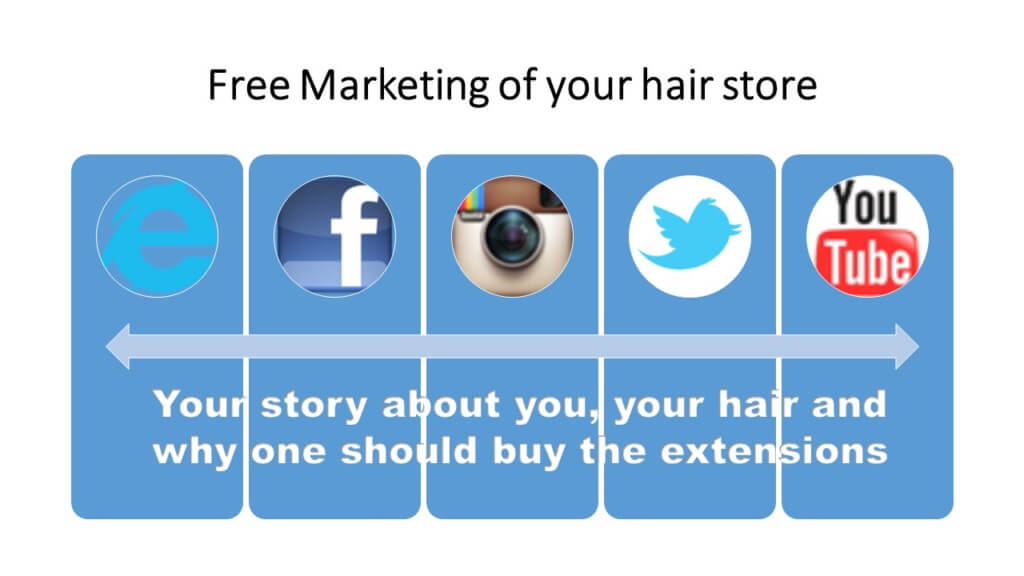 Free Marketing Make More People To See And Buy Your Hair How To